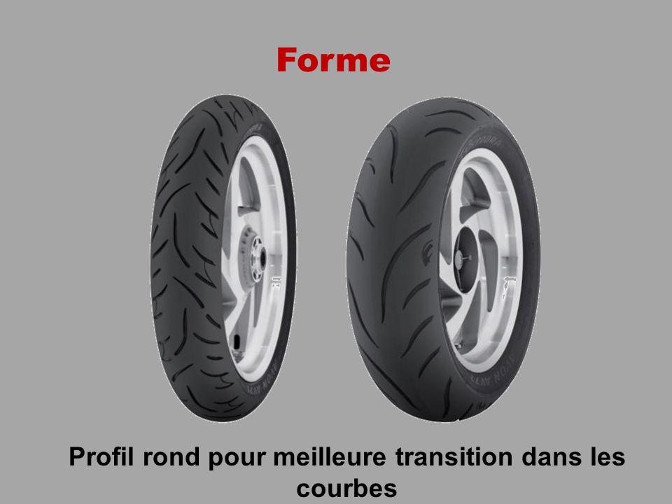 Profil rond pour meilleure transition dans les courbes