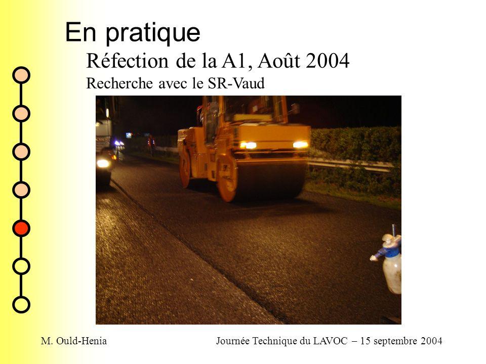 Journée Technique du LAVOC – 15 septembre 2004