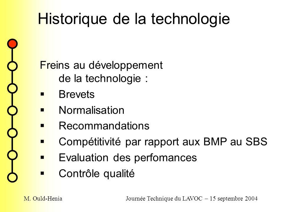 Historique de la technologie