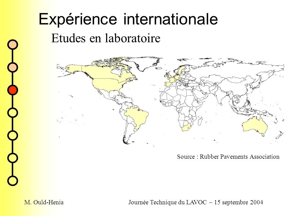 Expérience internationale