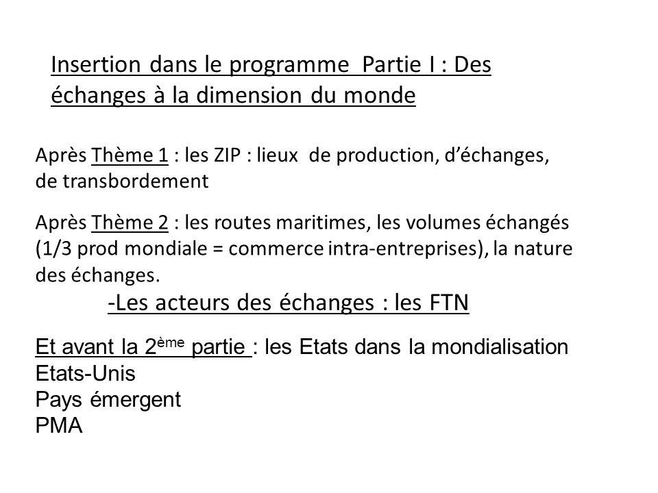 -Les acteurs des échanges : les FTN