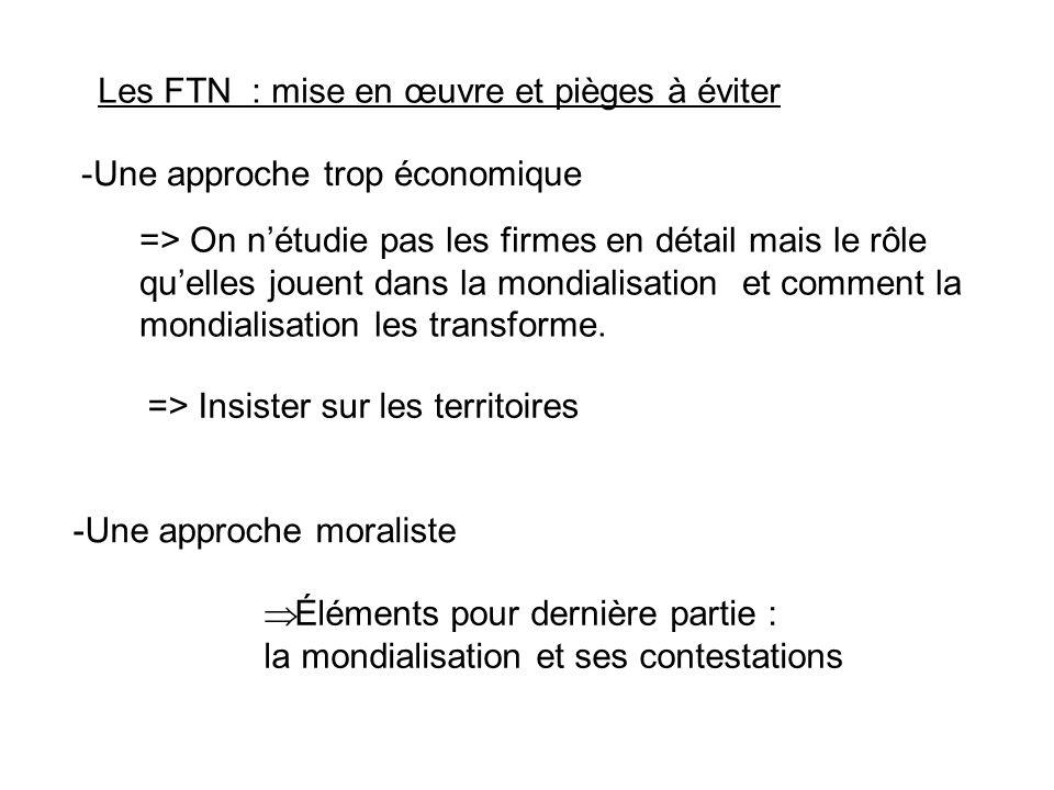 Les FTN : mise en œuvre et pièges à éviter