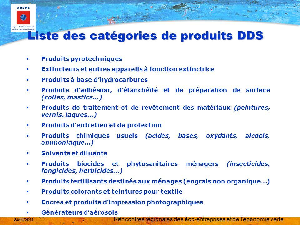 Liste des catégories de produits DDS