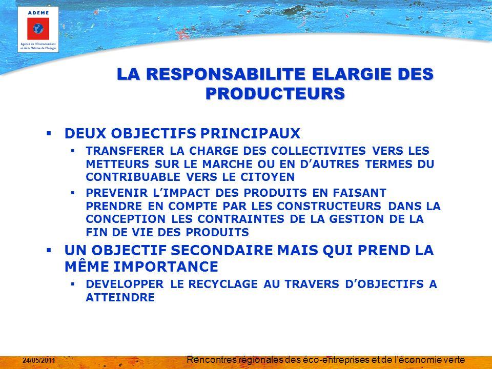 LA RESPONSABILITE ELARGIE DES PRODUCTEURS