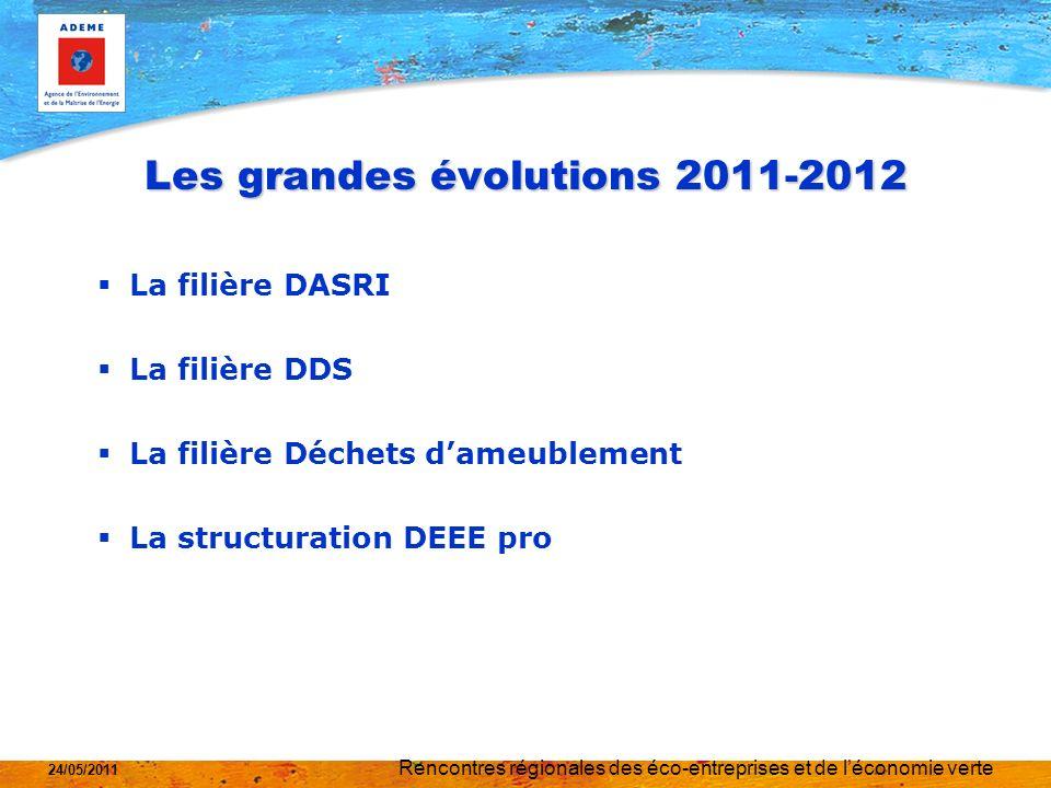 Les grandes évolutions 2011-2012