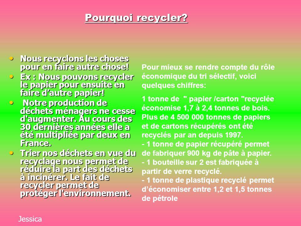 Pourquoi recycler Nous recyclons les choses pour en faire autre chose! Ex : Nous pouvons recycler le papier pour ensuite en faire d'autre papier!