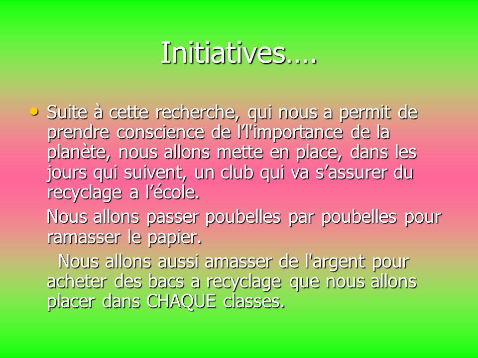Initiatives….