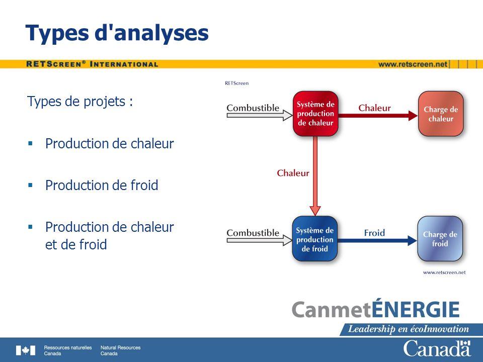 Types d analyses Types de projets : Production de chaleur
