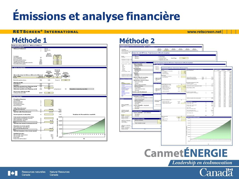 Émissions et analyse financière