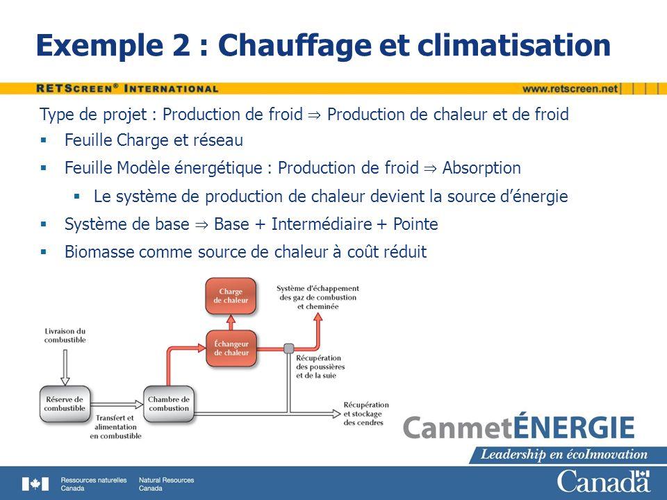 Exemple 2 : Chauffage et climatisation