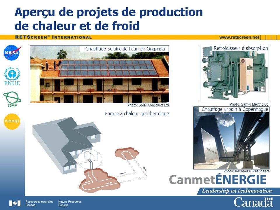 Aperçu de projets de production de chaleur et de froid