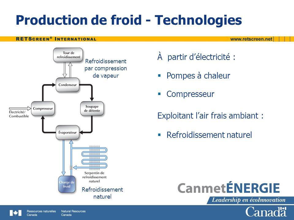 Production de froid - Technologies