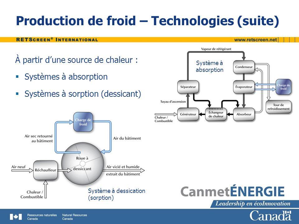 Production de froid – Technologies (suite)