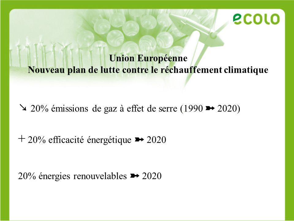 Nouveau plan de lutte contre le réchauffement climatique