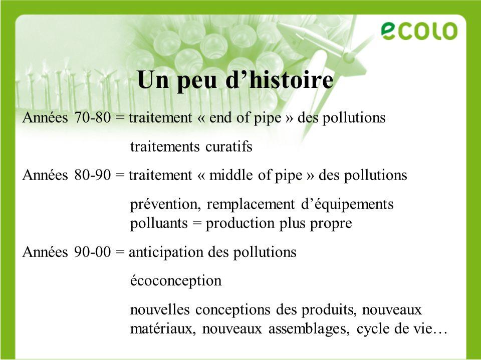 Un peu d'histoire Années 70-80 = traitement « end of pipe » des pollutions. traitements curatifs.