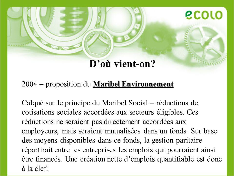 D'où vient-on 2004 = proposition du Maribel Environnement