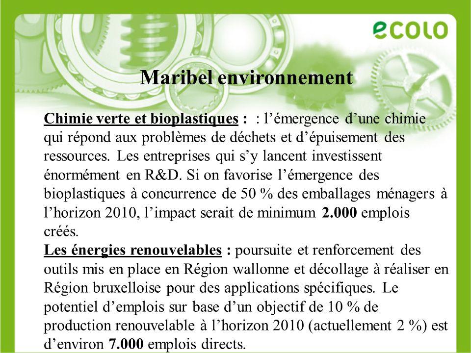 Maribel environnement