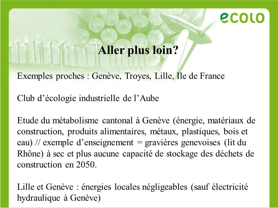 Aller plus loin Exemples proches : Genève, Troyes, Lille, Ile de France. Club d'écologie industrielle de l'Aube.