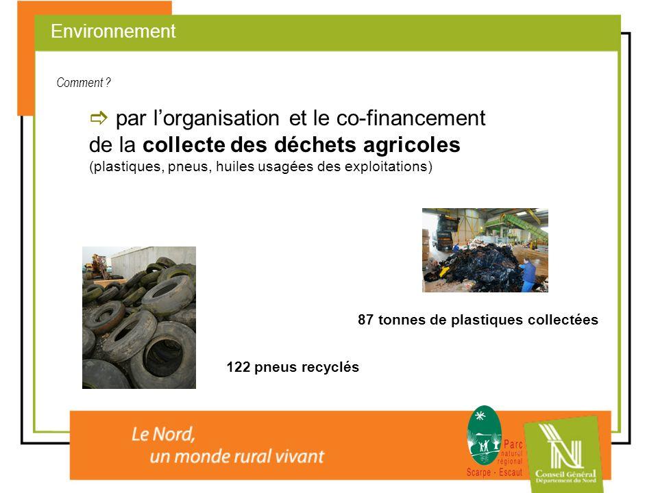 Environnement Comment