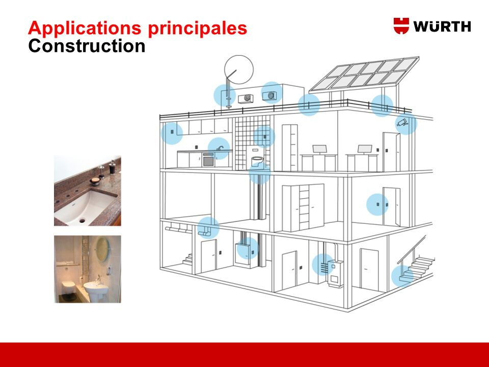 Applications principales Construction