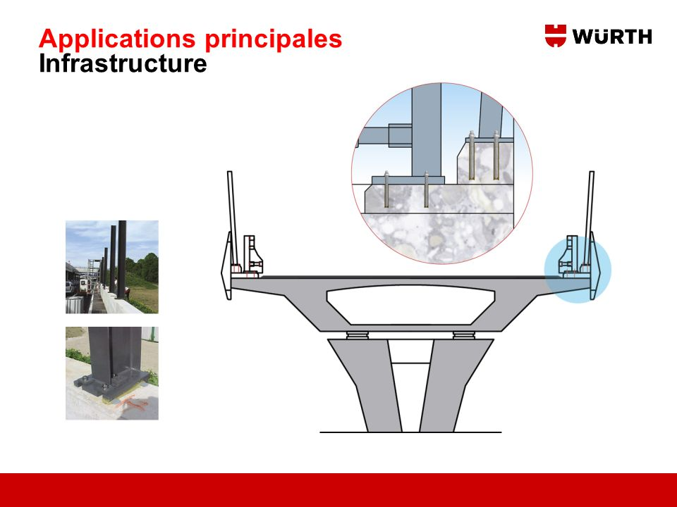 Applications principales Infrastructure