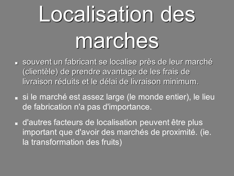 Localisation des marches