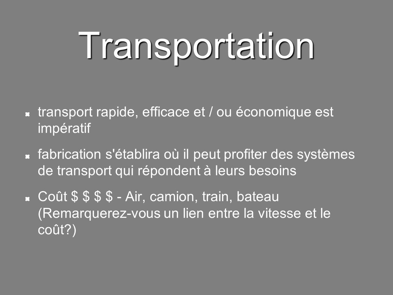 Transportation transport rapide, efficace et / ou économique est impératif.
