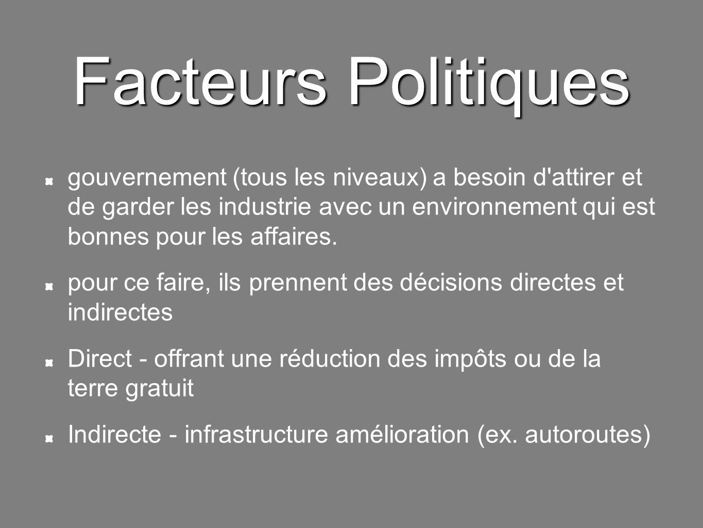 Facteurs Politiques
