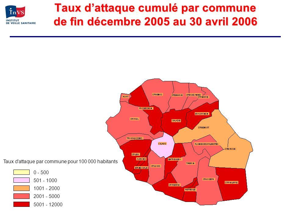Taux d'attaque cumulé par commune de fin décembre 2005 au 30 avril 2006