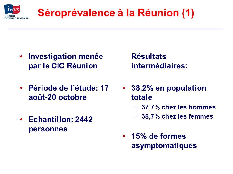 Séroprévalence à la Réunion (1)