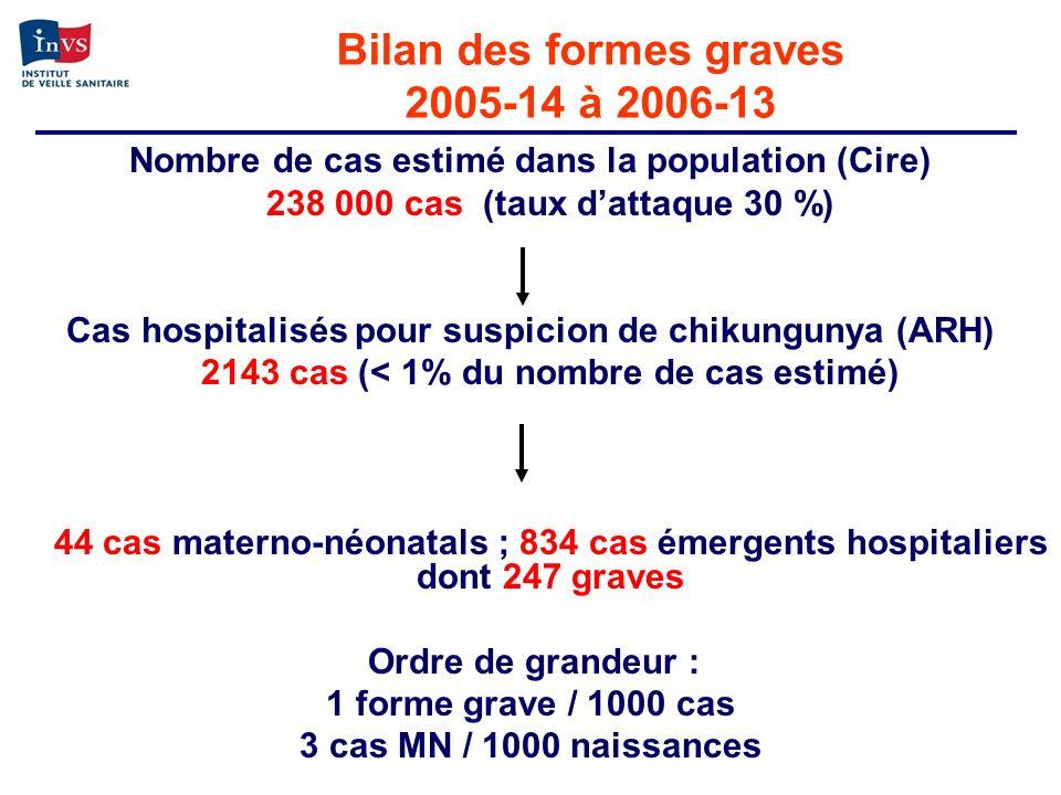 Bilan des formes graves 2005-14 à 2006-13