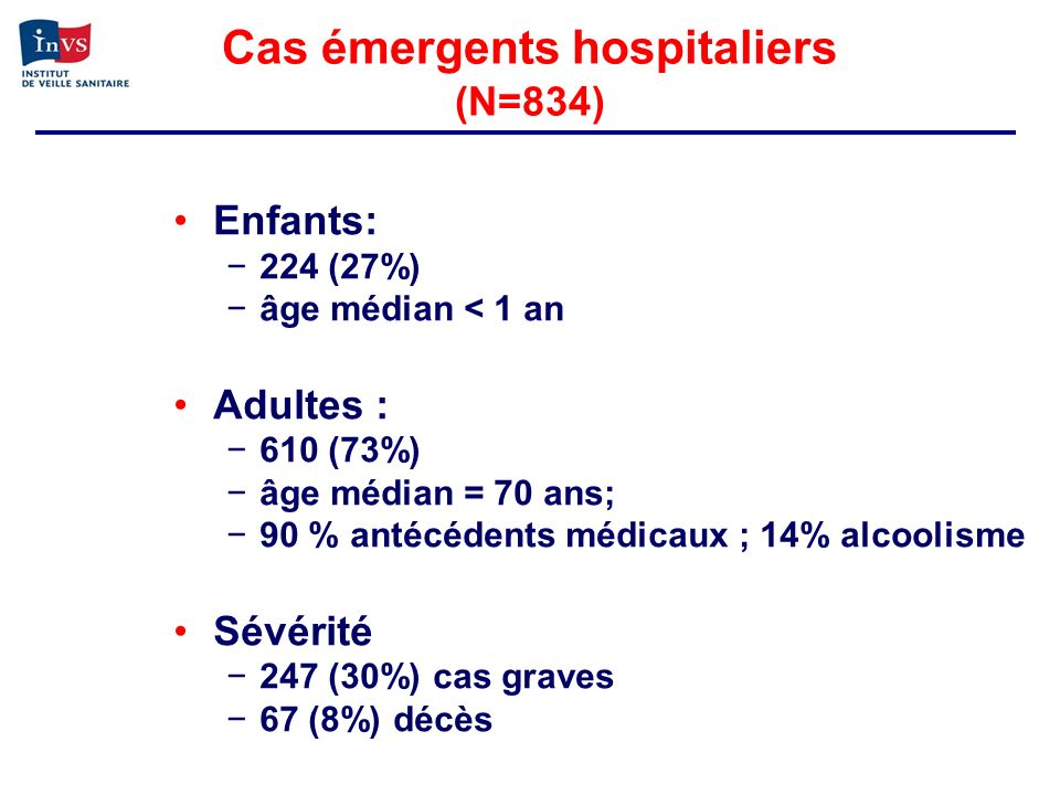 Cas émergents hospitaliers (N=834)