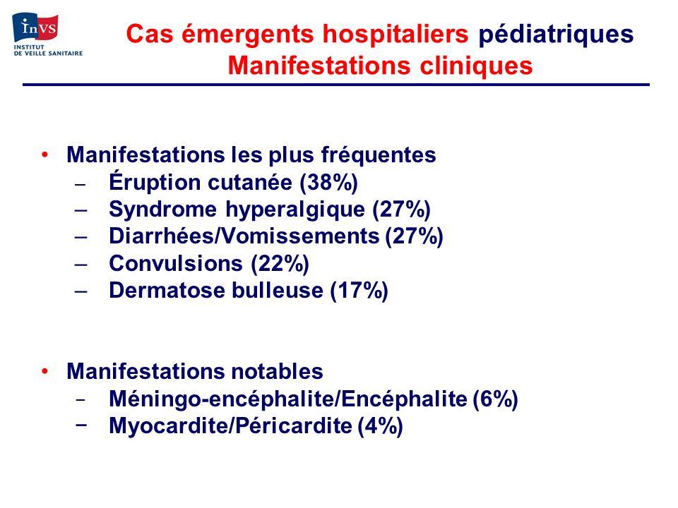 Cas émergents hospitaliers pédiatriques Manifestations cliniques