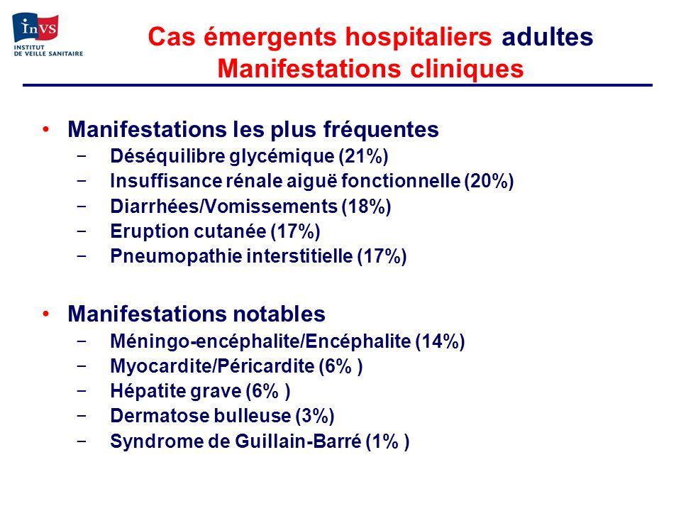 Cas émergents hospitaliers adultes Manifestations cliniques