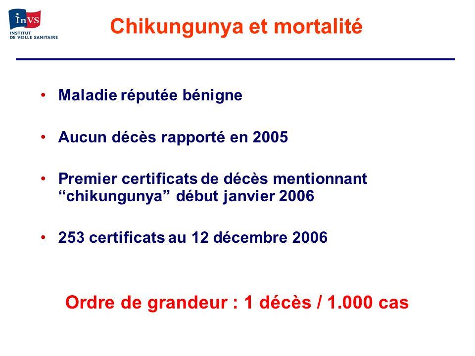 Chikungunya et mortalité