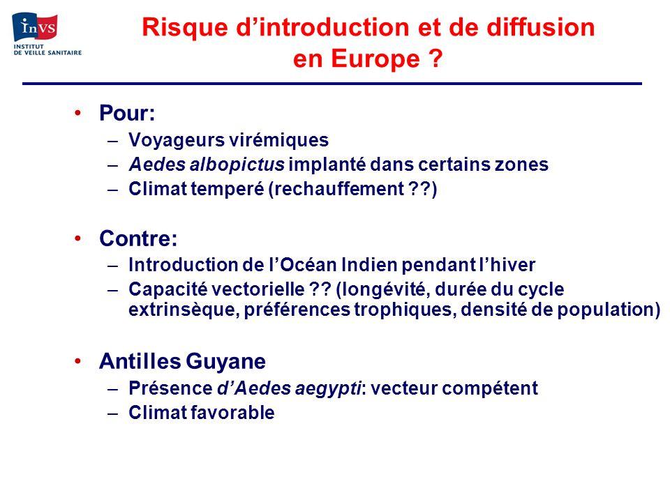 Risque d'introduction et de diffusion en Europe