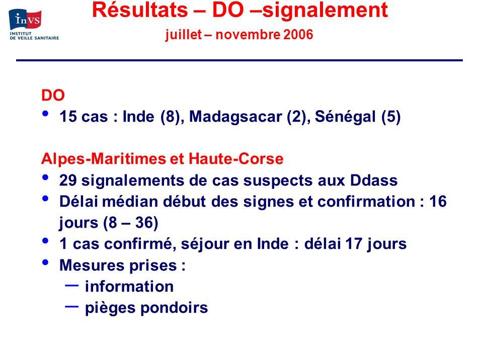 Résultats – DO –signalement juillet – novembre 2006