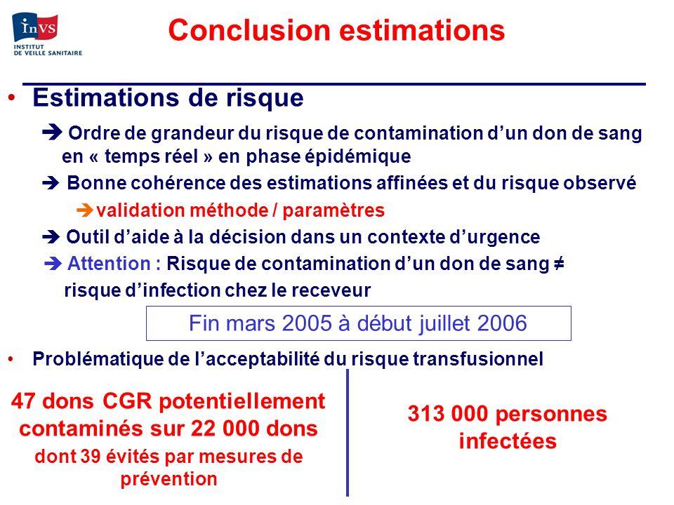 Conclusion estimations