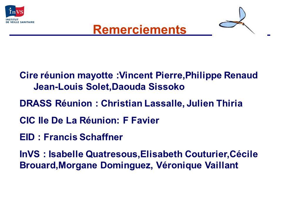 Remerciements Cire réunion mayotte :Vincent Pierre,Philippe Renaud