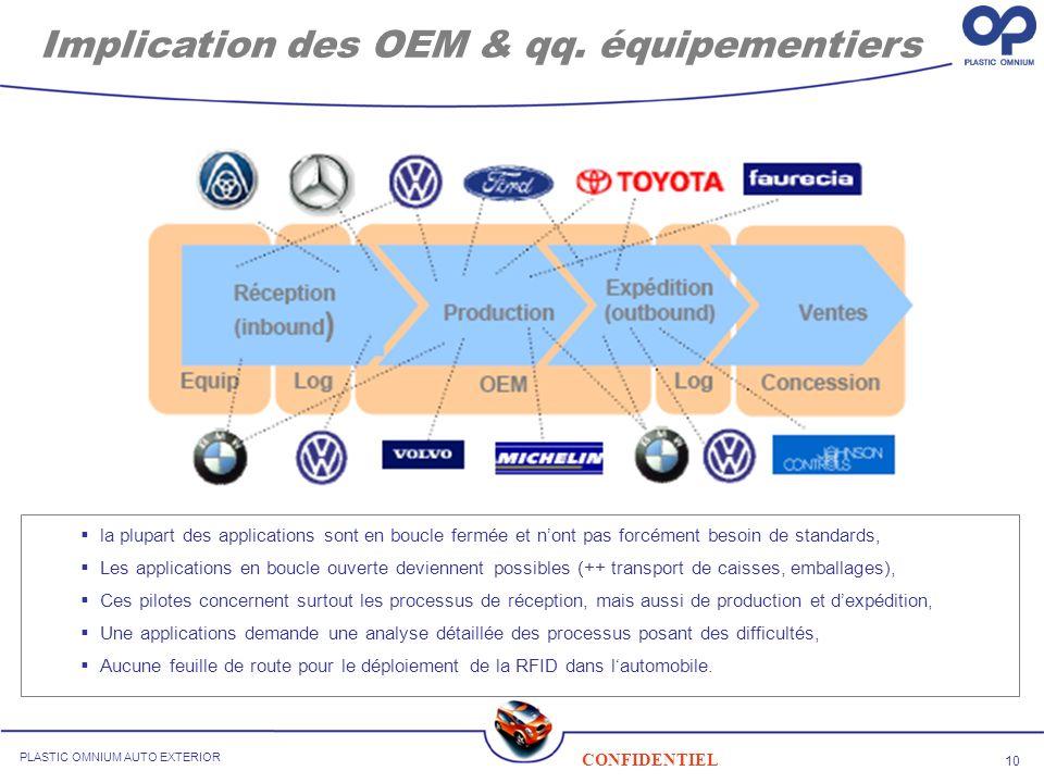 Implication des OEM & qq. équipementiers
