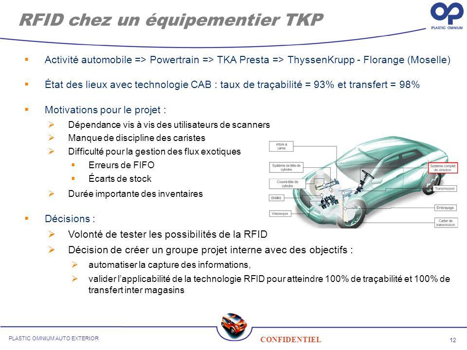 RFID chez un équipementier TKP