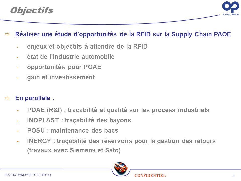 Objectifs Réaliser une étude d'opportunités de la RFID sur la Supply Chain PAOE. enjeux et objectifs à attendre de la RFID.