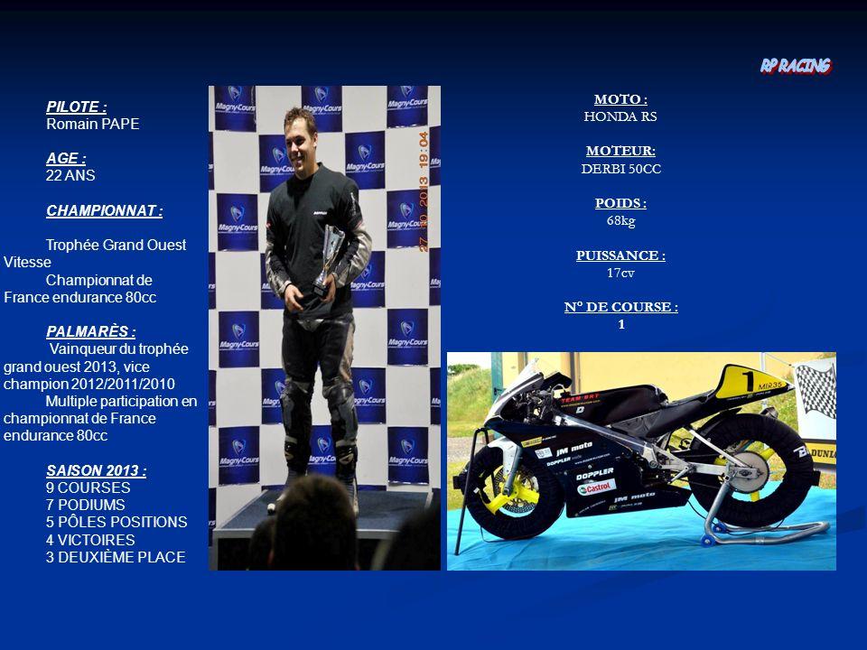 RP RACING MOTO : PILOTE : HONDA RS Romain PAPE MOTEUR: AGE :