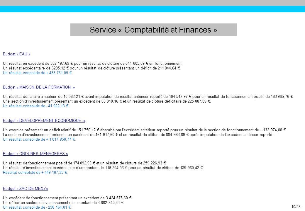 Service « Comptabilité et Finances »