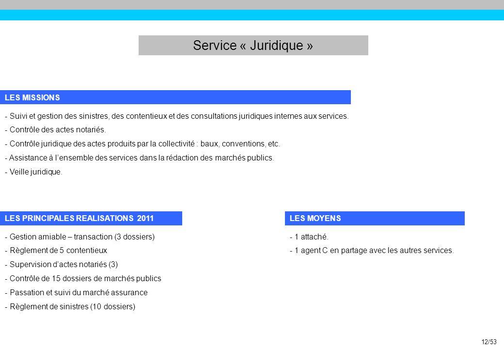 Service « Juridique » LES MISSIONS