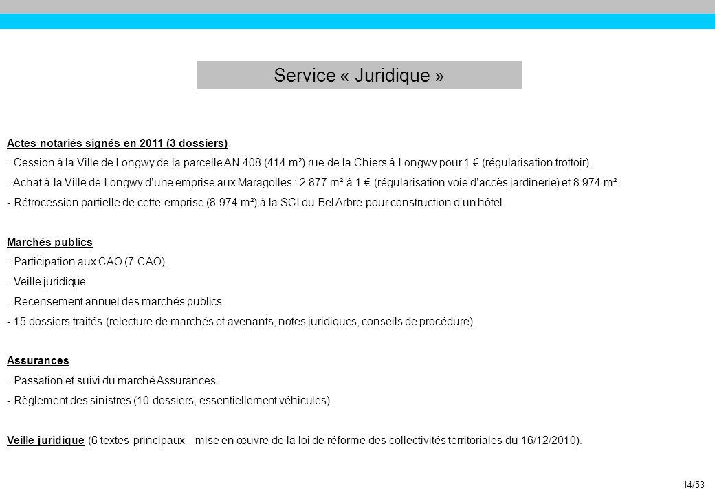 Service « Juridique » Actes notariés signés en 2011 (3 dossiers)