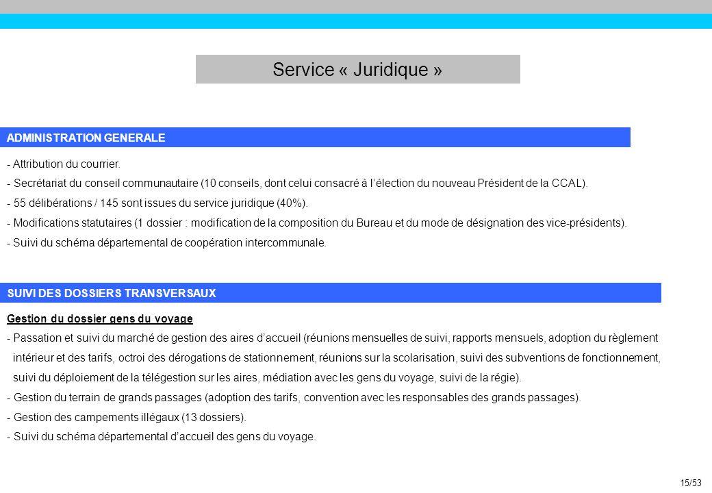 Service « Juridique » ADMINISTRATION GENERALE