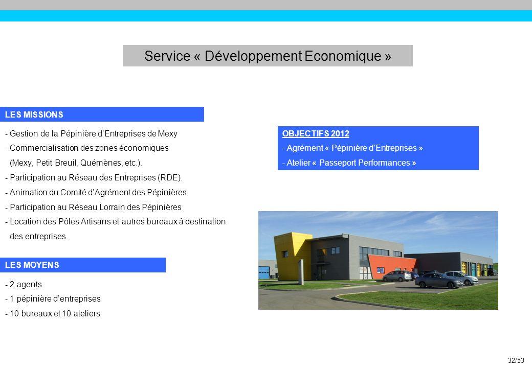 Service « Développement Economique »