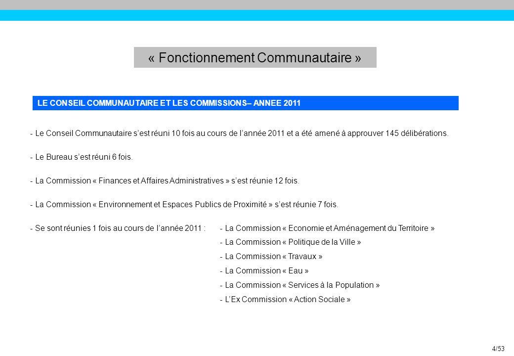 « Fonctionnement Communautaire »