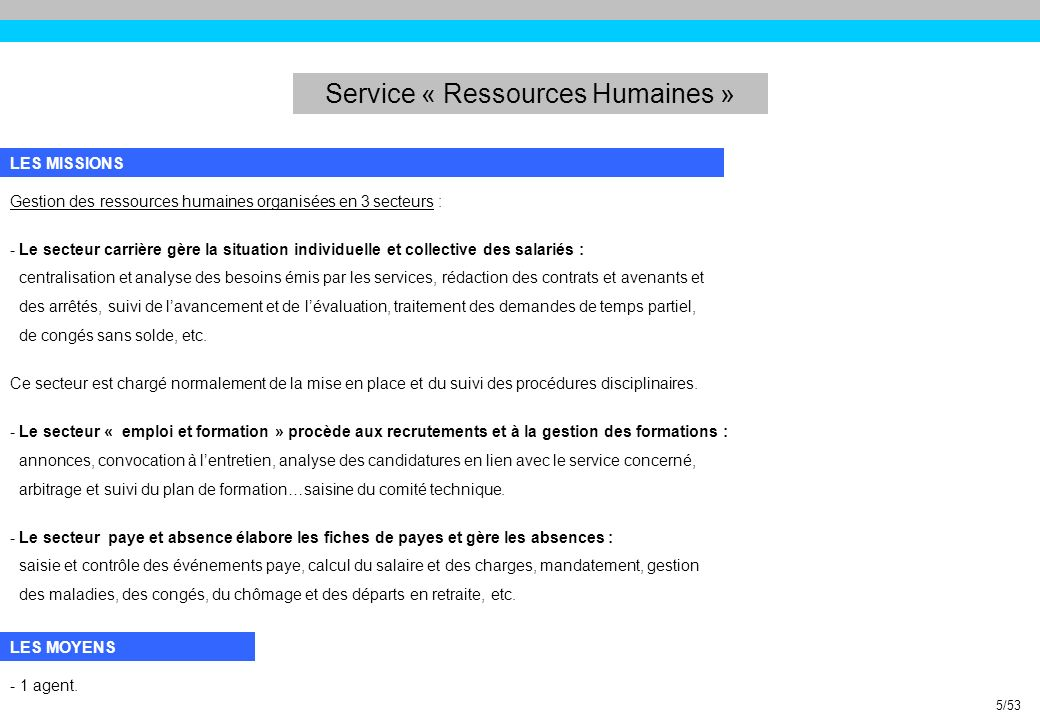 Service « Ressources Humaines »